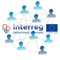 Interreg-Netværksdag